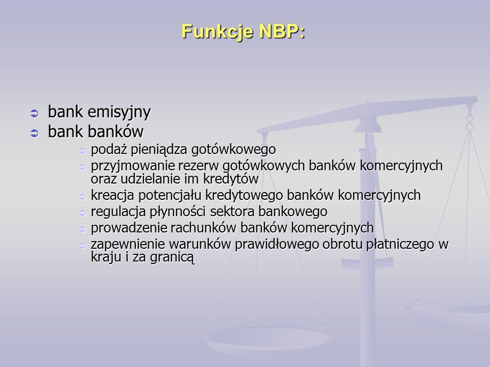 Funkcje NBP: bank emisyjny bank banków podaż pieniądza gotówkowego