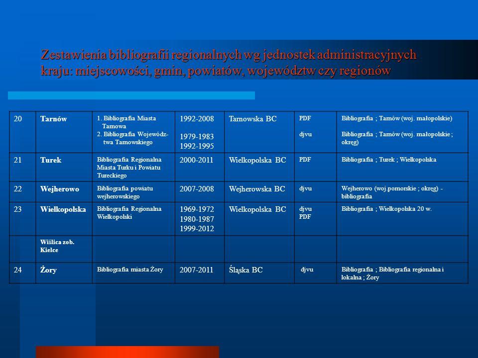 Zestawienia bibliografii regionalnych wg jednostek administracyjnych kraju: miejscowości, gmin, powiatów, województw czy regionów