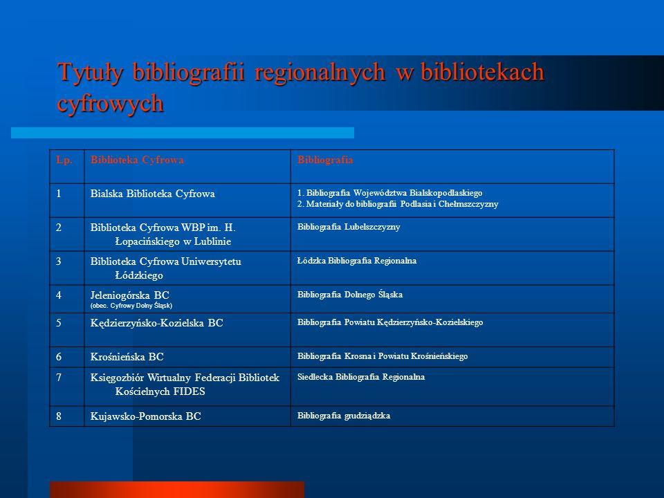 Tytuły bibliografii regionalnych w bibliotekach cyfrowych