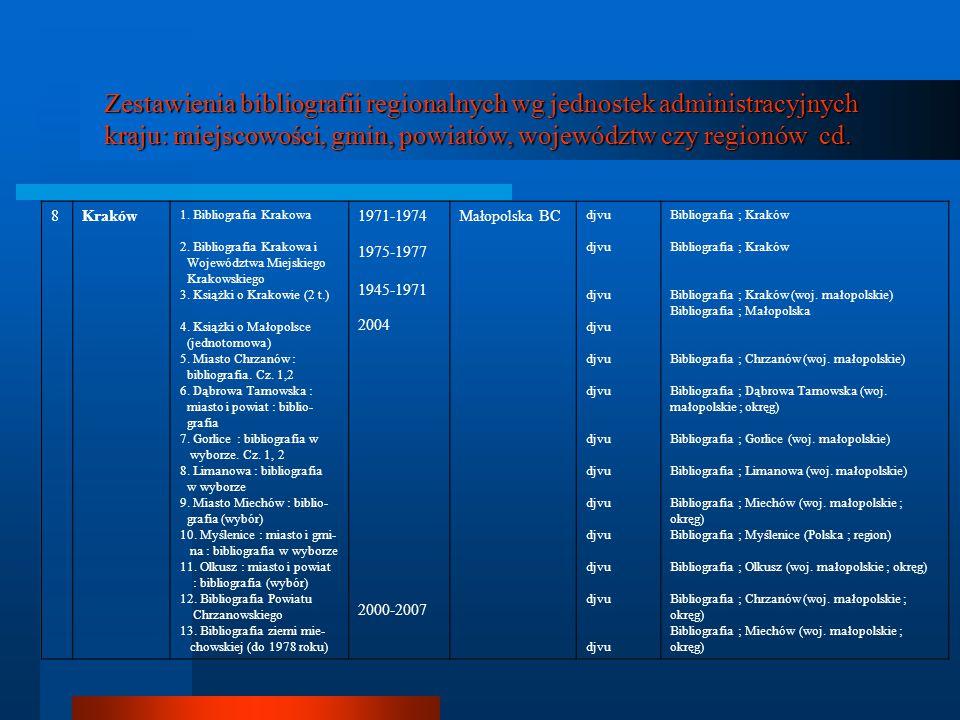 Zestawienia bibliografii regionalnych wg jednostek administracyjnych kraju: miejscowości, gmin, powiatów, województw czy regionów cd.