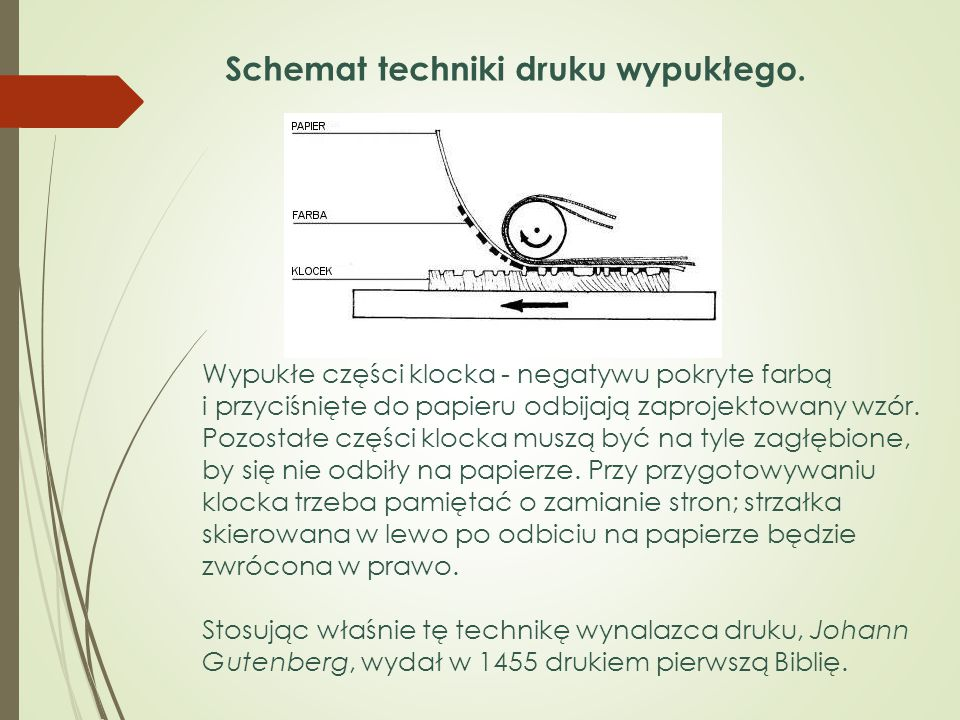 Schemat techniki druku wypukłego.