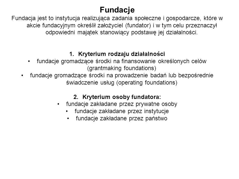Kryterium rodzaju działalności Kryterium osoby fundatora: