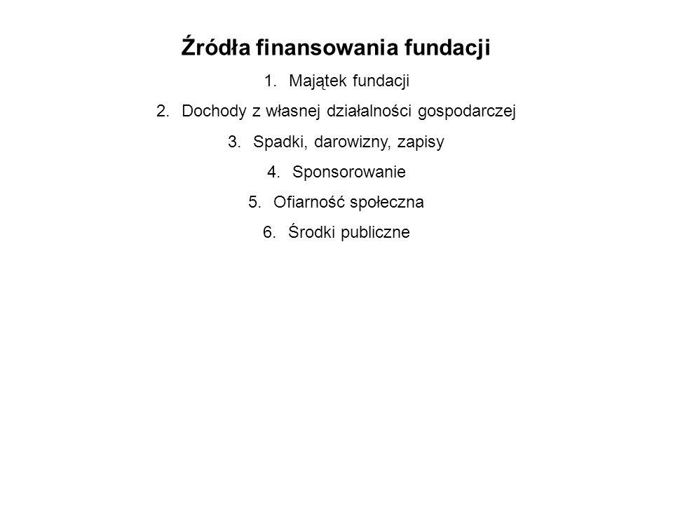 Źródła finansowania fundacji