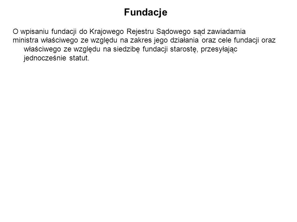 Fundacje O wpisaniu fundacji do Krajowego Rejestru Sądowego sąd zawiadamia.
