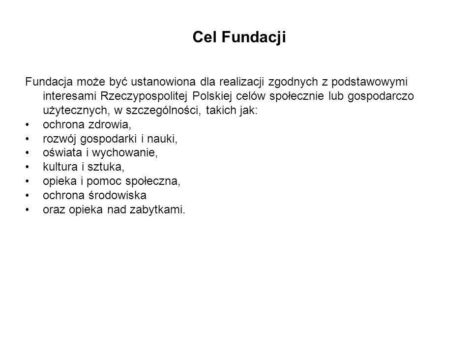Cel Fundacji