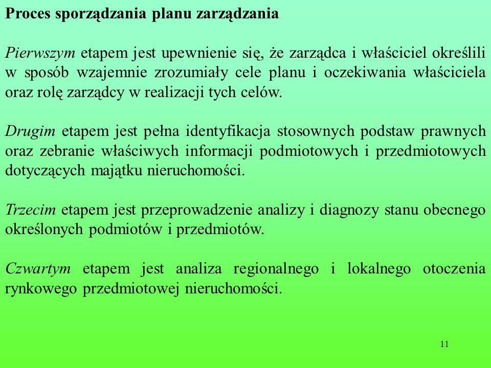 Proces sporządzania planu zarządzania