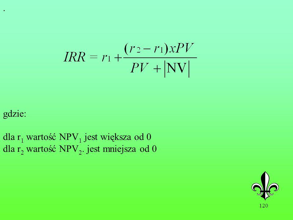 . gdzie: dla r1 wartość NPV1 jest większa od 0 dla r2 wartość NPV2. jest mniejsza od 0