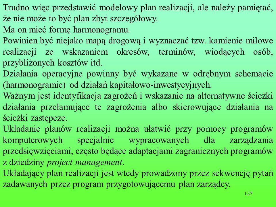 Trudno więc przedstawić modelowy plan realizacji, ale należy pamiętać, że nie może to być plan zbyt szczegółowy.