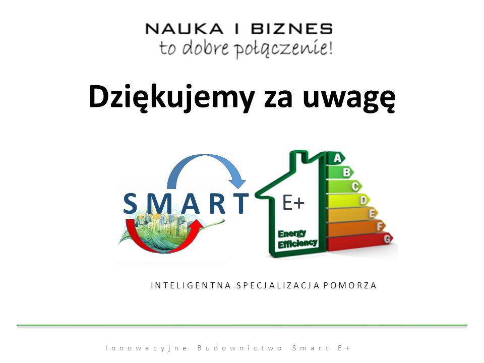 Innowacyjne Budownictwo Smart E+