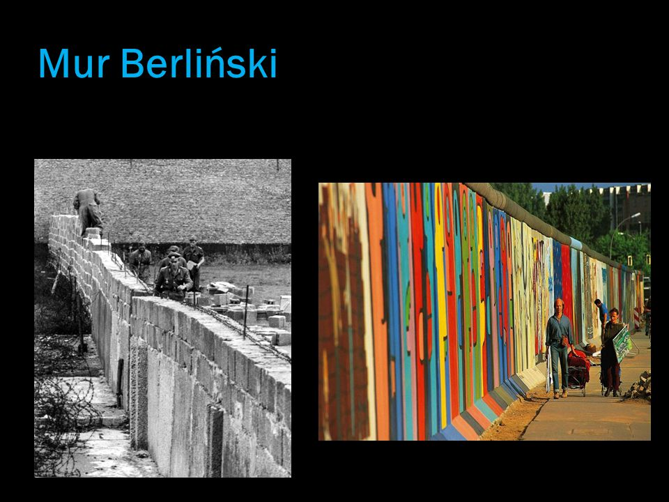 Mur Berliński Kiedyś Teraz