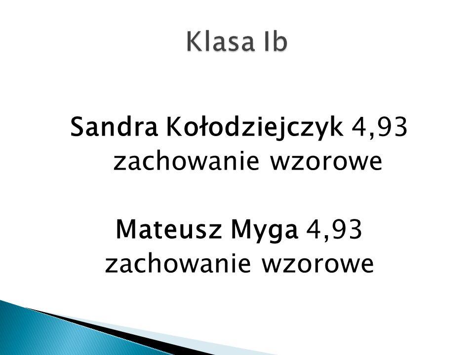 Klasa Ib Sandra Kołodziejczyk 4,93 zachowanie wzorowe