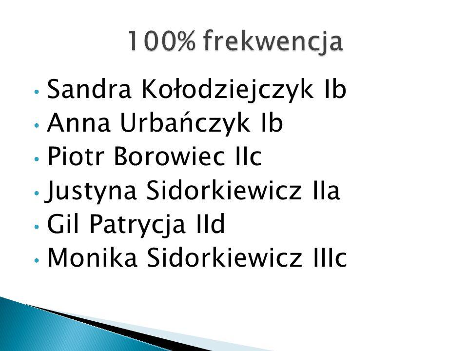100% frekwencja Sandra Kołodziejczyk Ib Anna Urbańczyk Ib