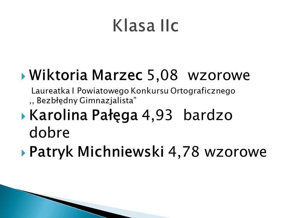 Klasa IIc Wiktoria Marzec 5,08 wzorowe
