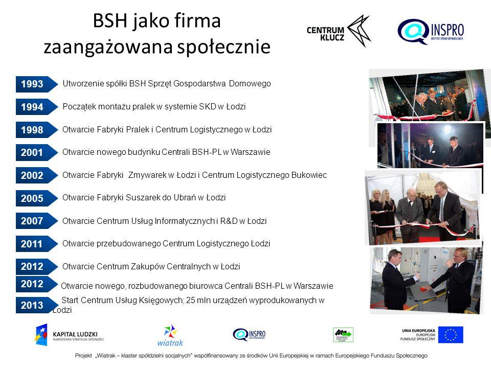 BSH jako firma zaangażowana społecznie