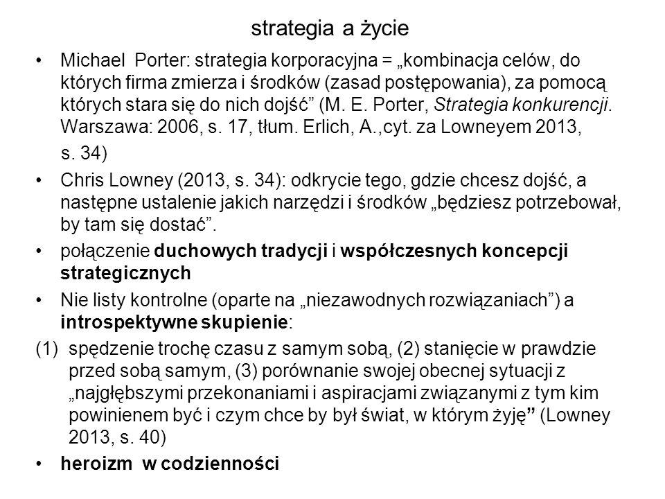 strategia a życie