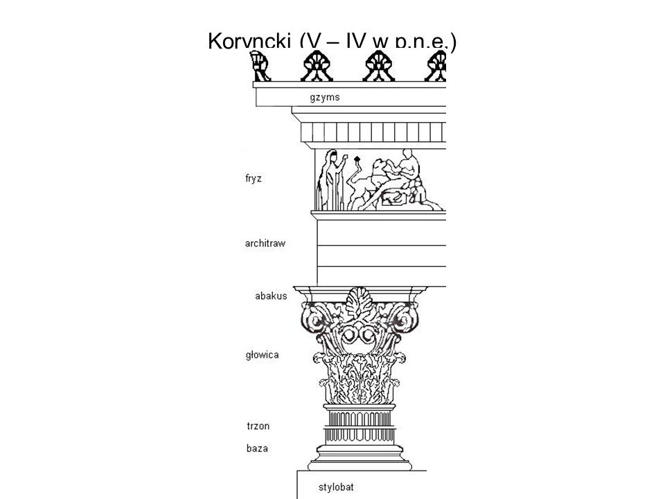 Koryncki (V – IV w p.n.e.)