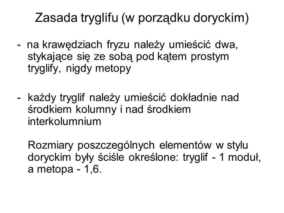 Zasada tryglifu (w porządku doryckim)