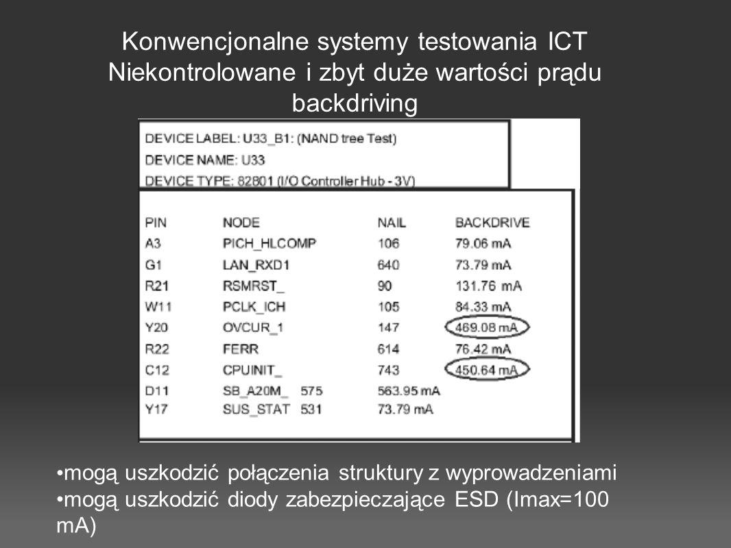 Konwencjonalne systemy testowania ICT Niekontrolowane i zbyt duże wartości prądu backdriving