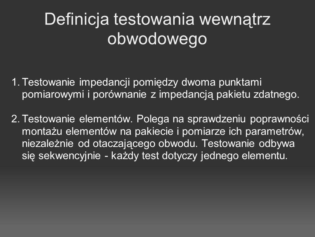 Definicja testowania wewnątrz obwodowego