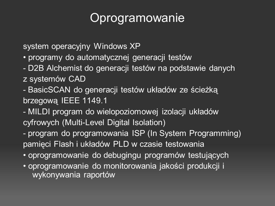 Oprogramowanie system operacyjny Windows XP