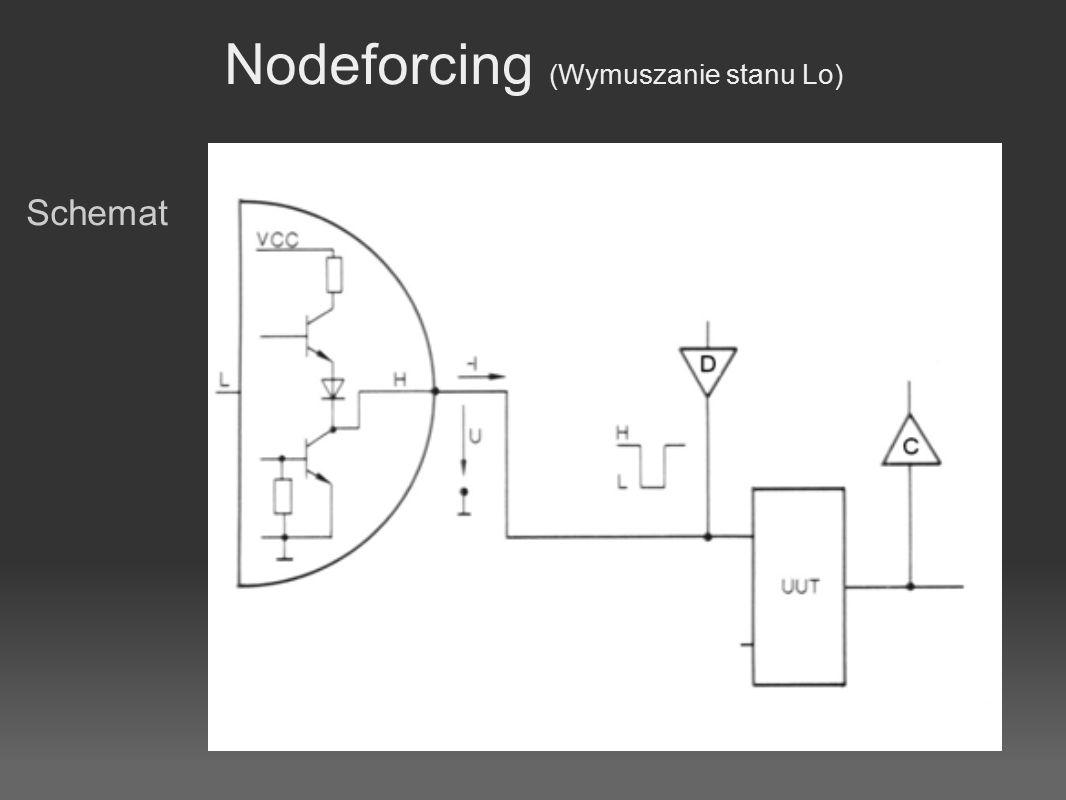 Nodeforcing (Wymuszanie stanu Lo)