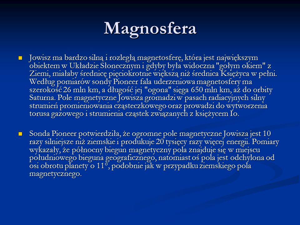 Magnosfera
