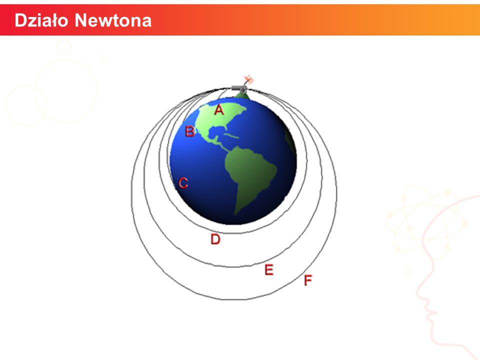 Działo Newtona