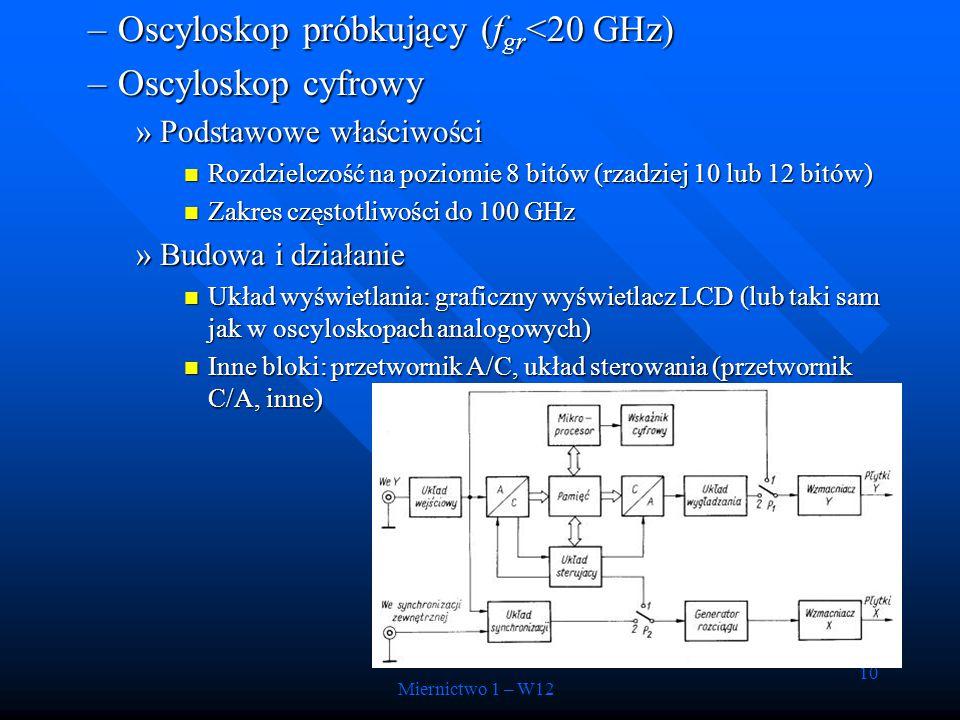 Oscyloskop próbkujący (fgr<20 GHz) Oscyloskop cyfrowy