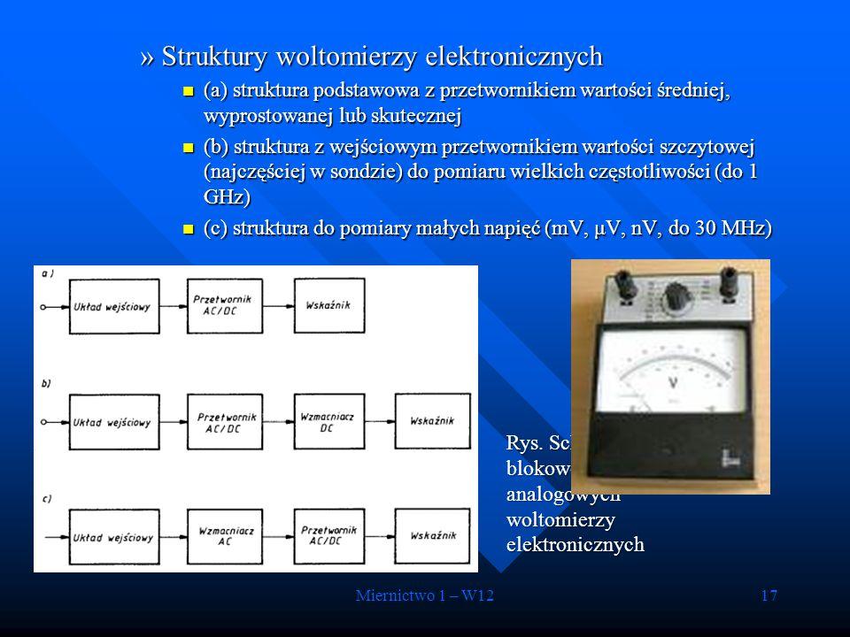 Struktury woltomierzy elektronicznych