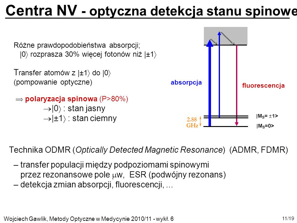 Centra NV - optyczna detekcja stanu spinowego