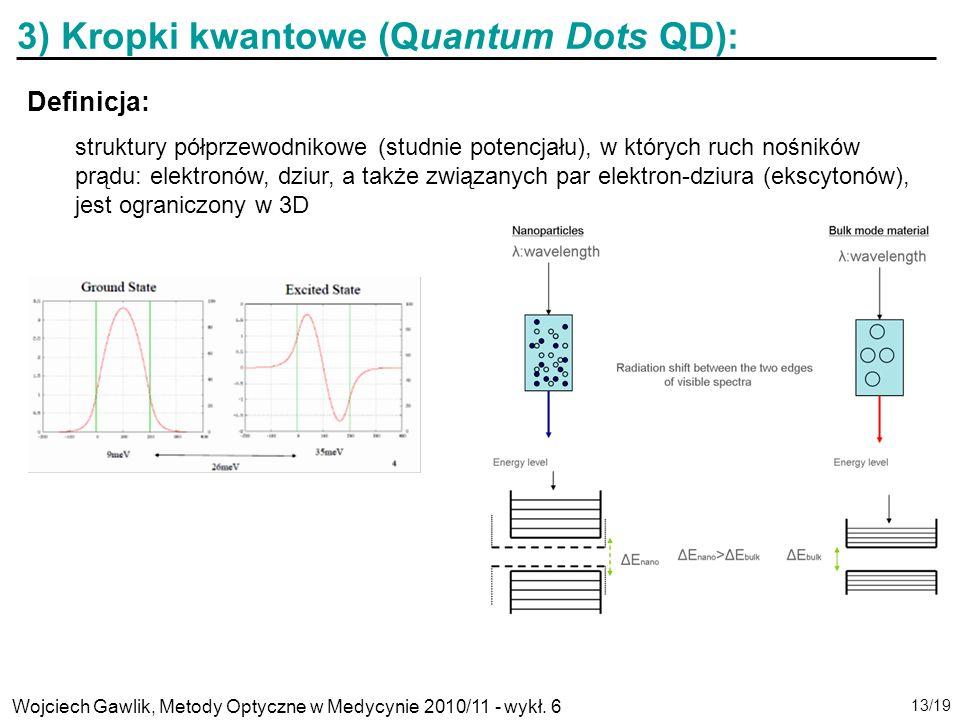 3) Kropki kwantowe (Quantum Dots QD):