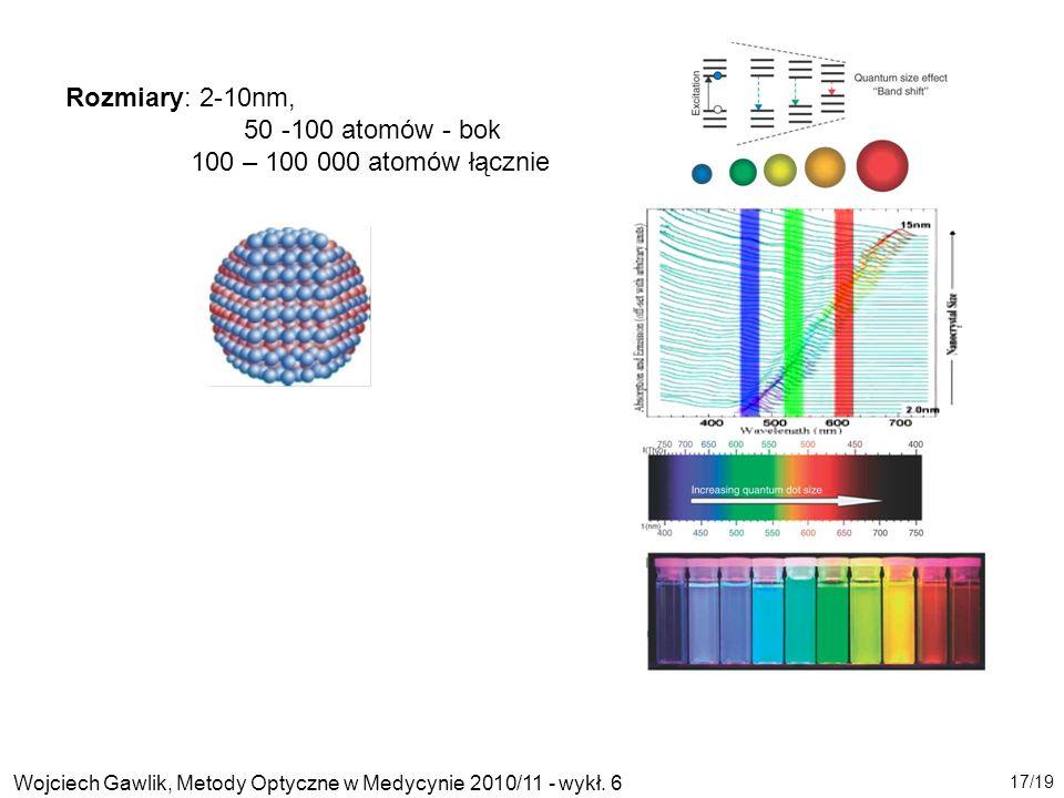 Rozmiary: 2-10nm, 50 -100 atomów - bok 100 – 100 000 atomów łącznie