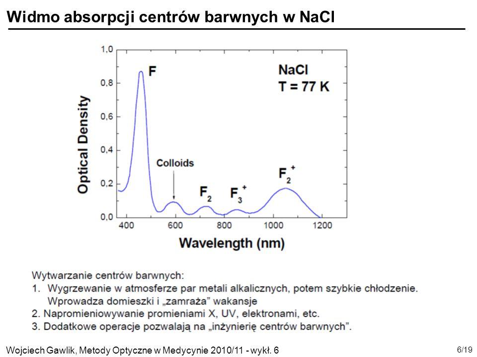 Widmo absorpcji centrów barwnych w NaCl