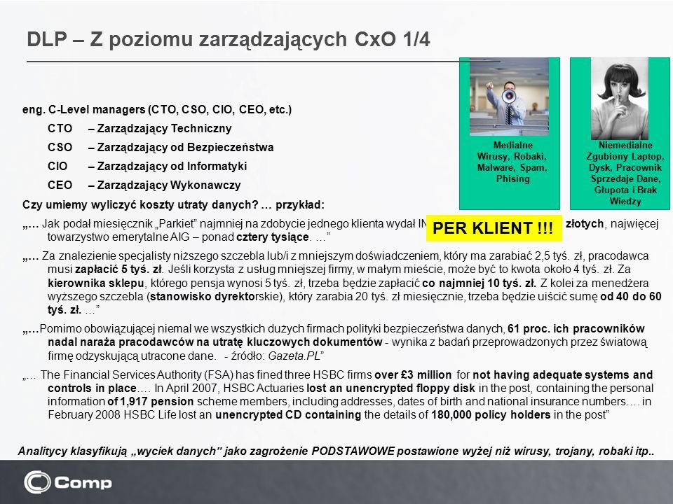 DLP – Z poziomu zarządzających CxO 1/4