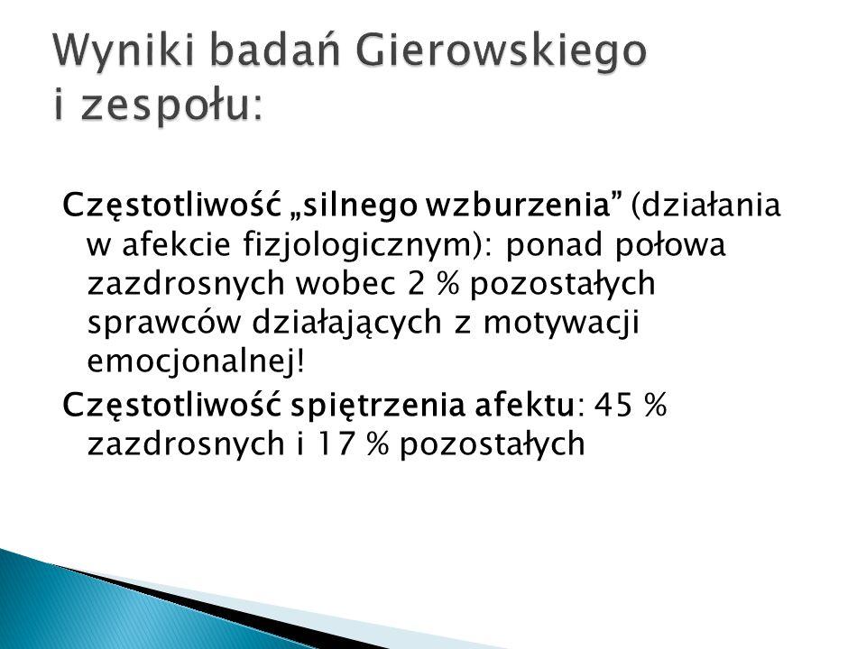 Wyniki badań Gierowskiego i zespołu: