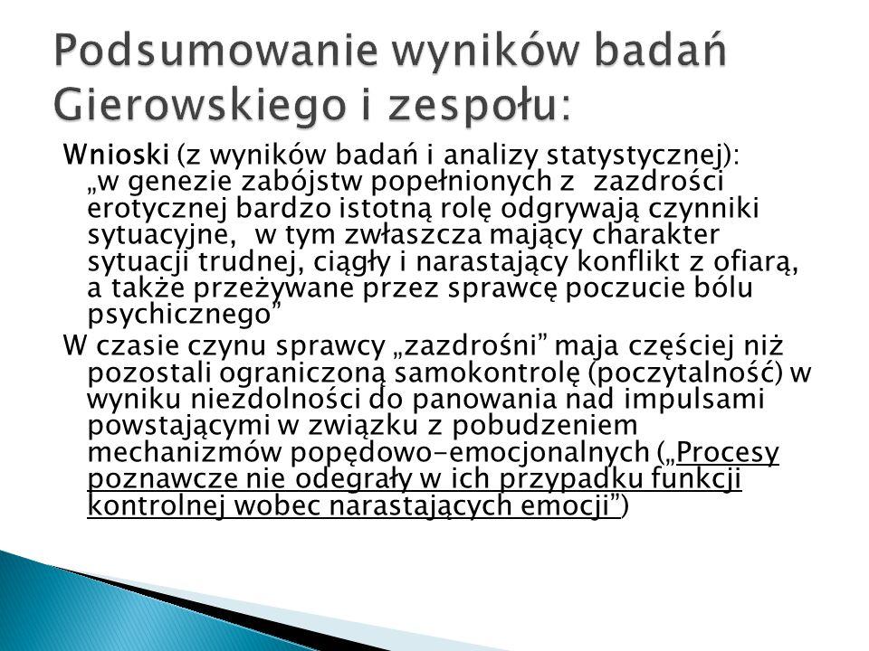Podsumowanie wyników badań Gierowskiego i zespołu: