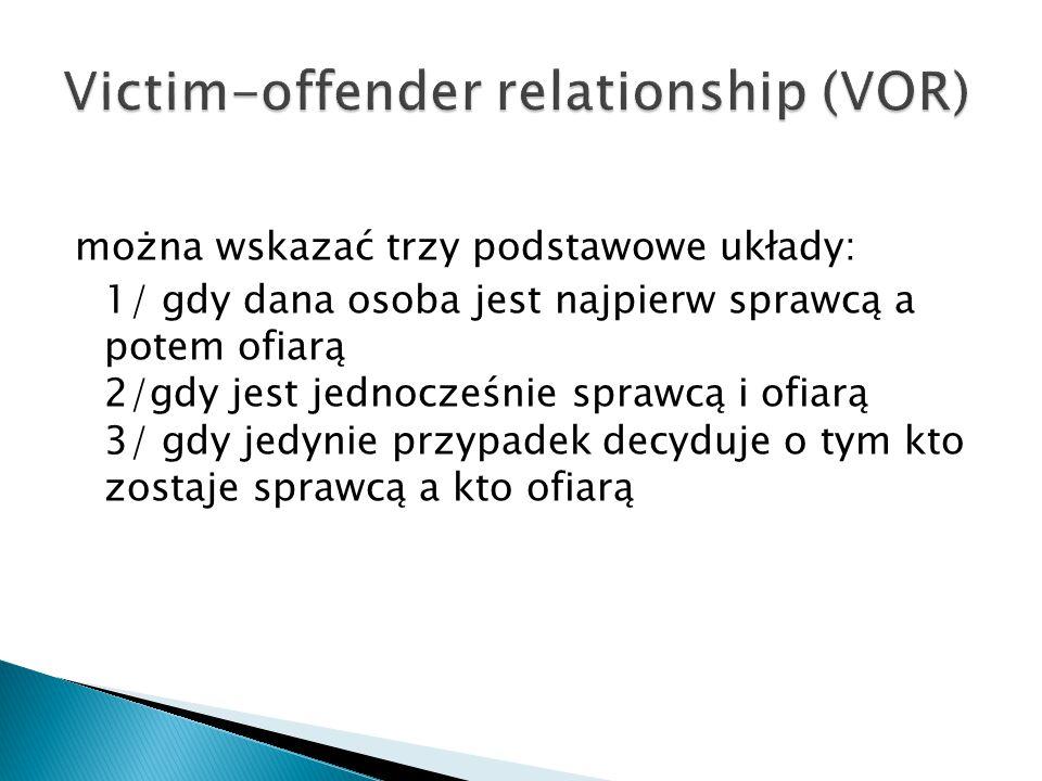 Victim-offender relationship (VOR)