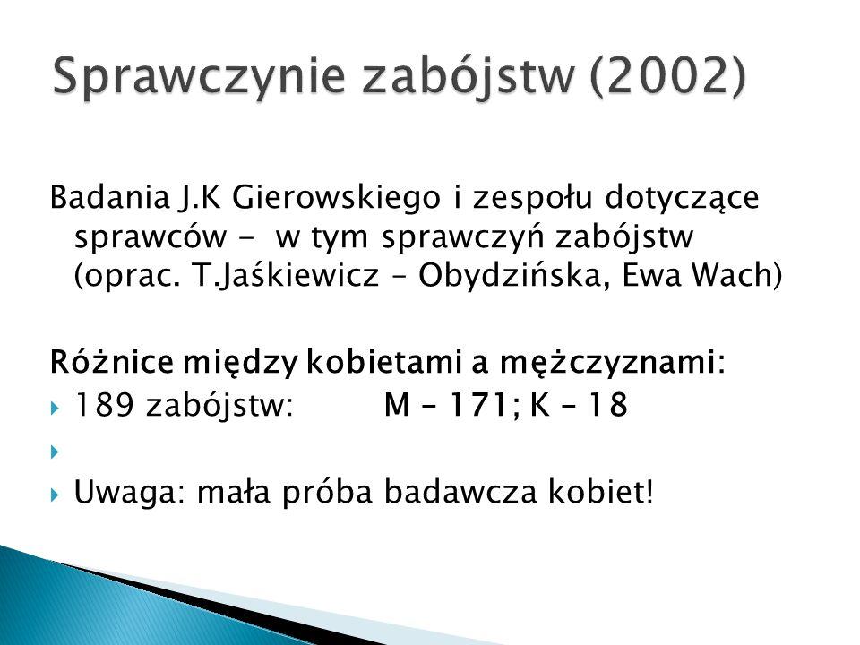 Sprawczynie zabójstw (2002)