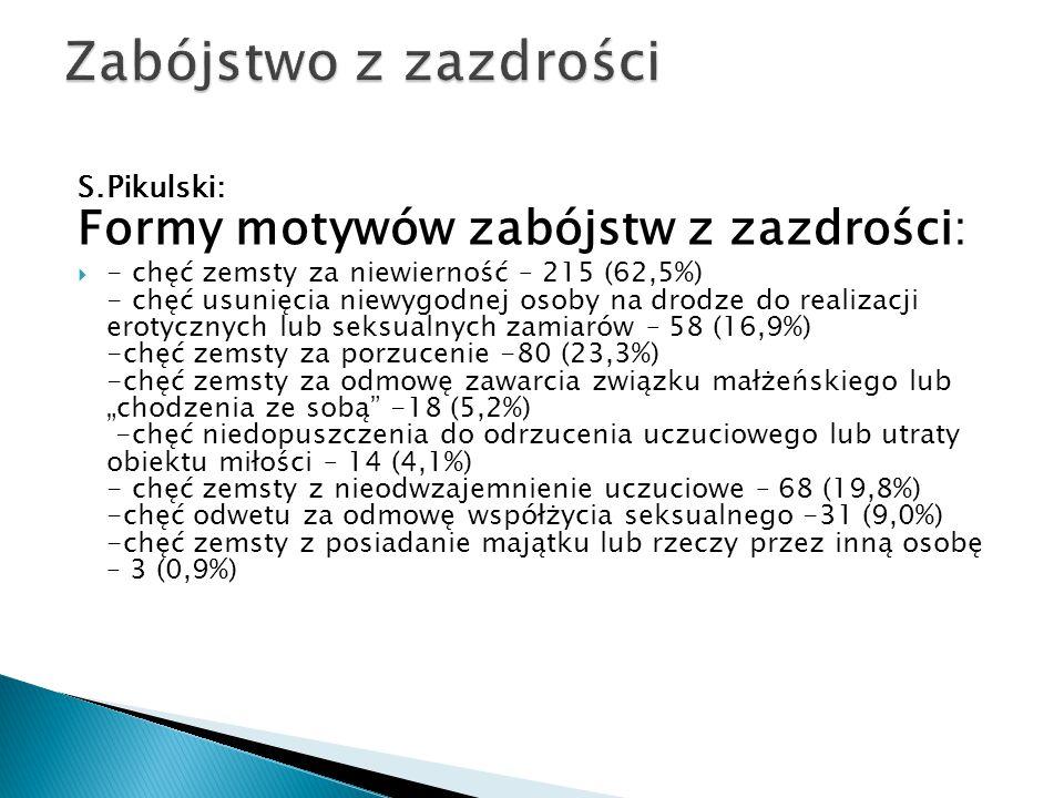Zabójstwo z zazdrości Formy motywów zabójstw z zazdrości: S.Pikulski: