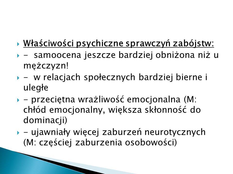 Właściwości psychiczne sprawczyń zabójstw: