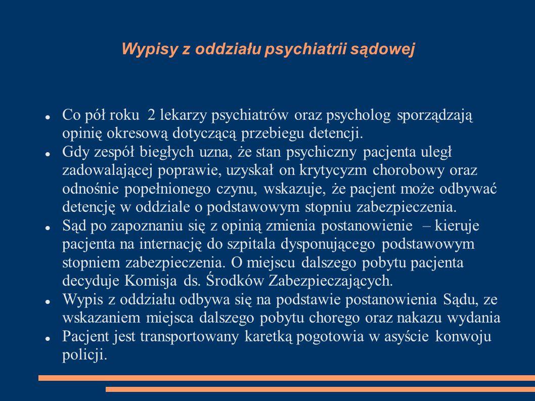 Wypisy z oddziału psychiatrii sądowej