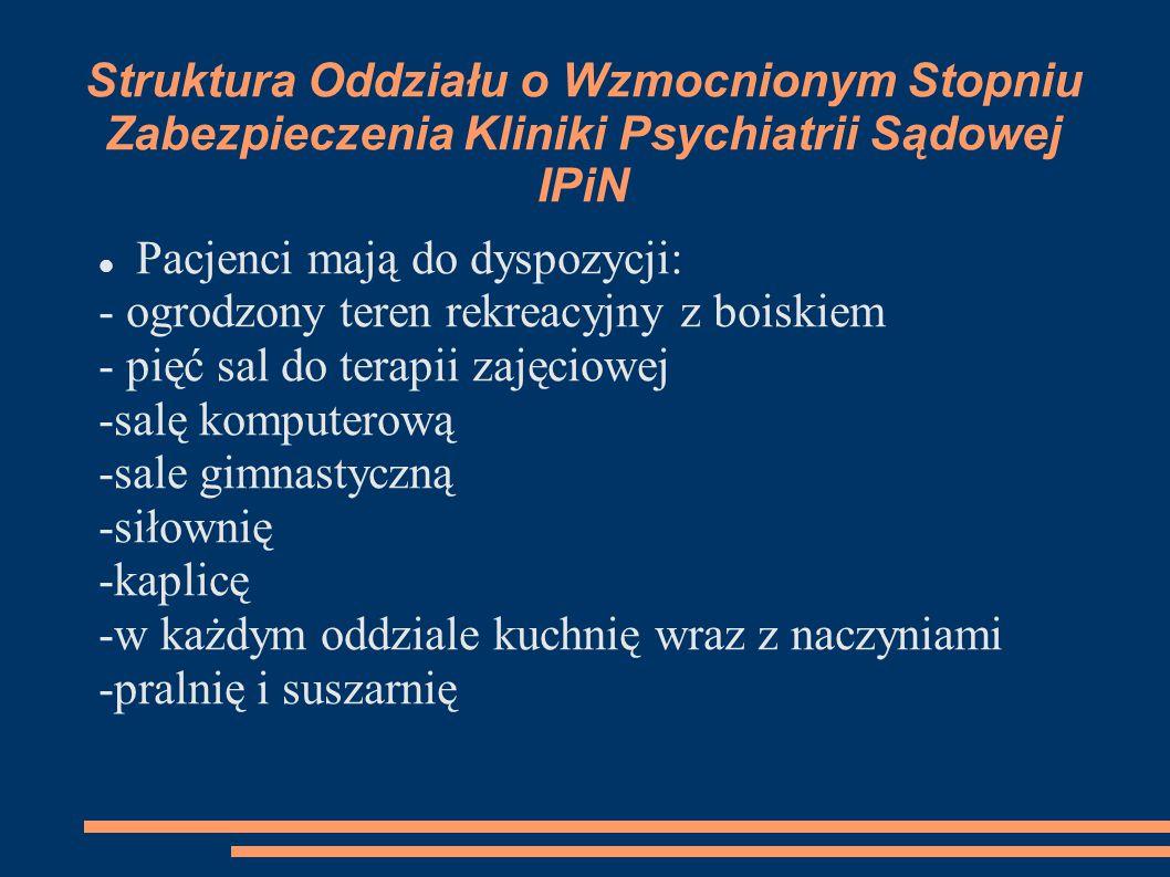 Struktura Oddziału o Wzmocnionym Stopniu Zabezpieczenia Kliniki Psychiatrii Sądowej IPiN