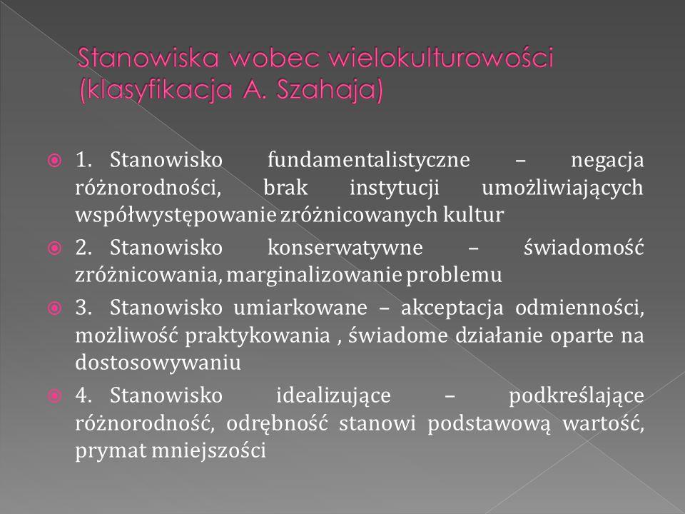Stanowiska wobec wielokulturowości (klasyfikacja A. Szahaja)