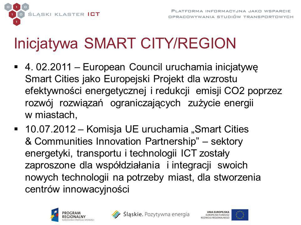 Inicjatywa SMART CITY/REGION