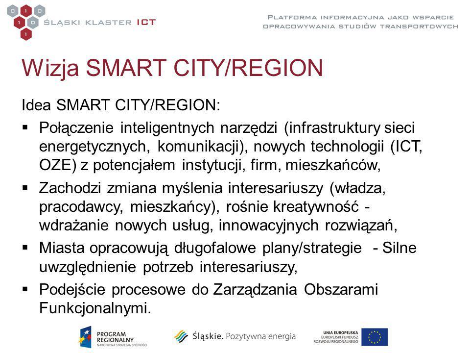 Wizja SMART CITY/REGION
