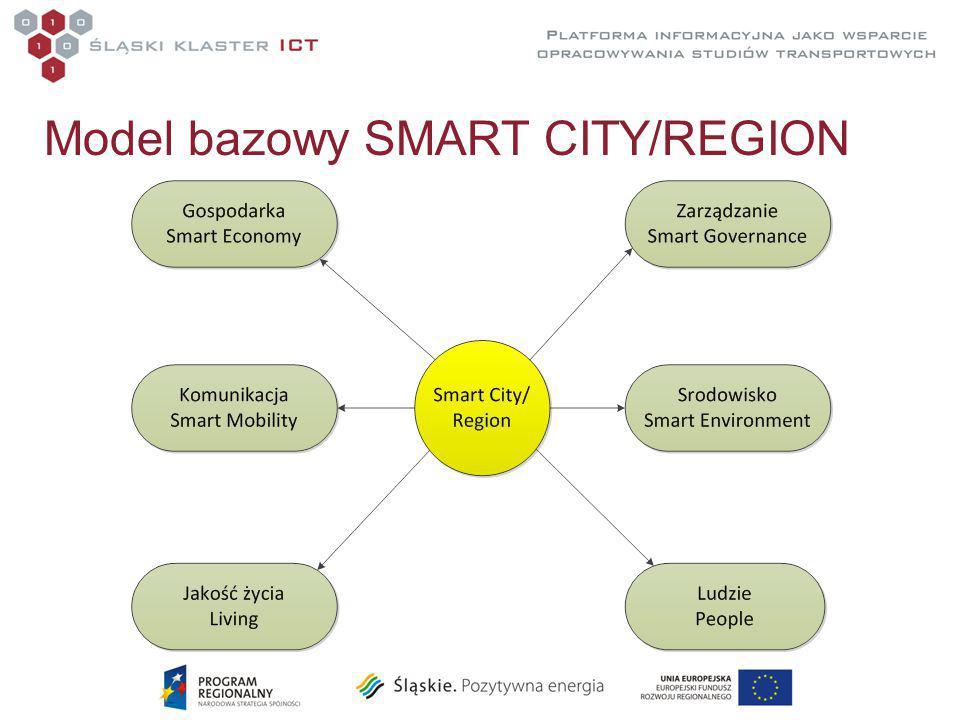 Model bazowy SMART CITY/REGION