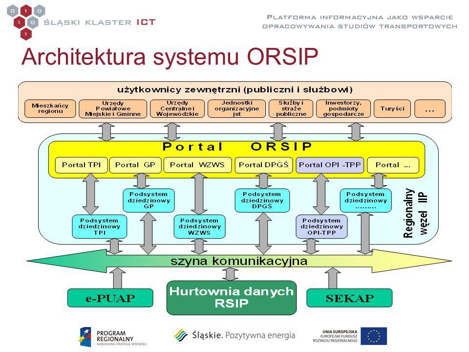 Architektura systemu ORSIP