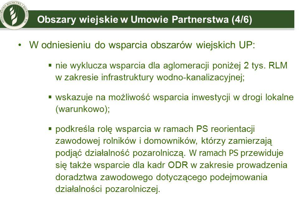 Obszary wiejskie w Umowie Partnerstwa (4/6)