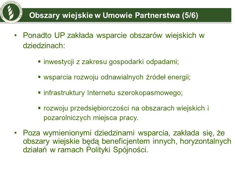 Obszary wiejskie w Umowie Partnerstwa (5/6)