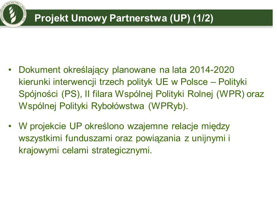Projekt Umowy Partnerstwa (UP) (1/2)